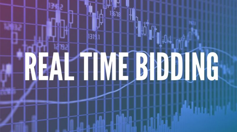 real-time-bidding-targeting-publicitaire